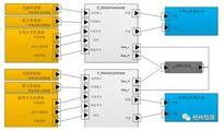 在线研讨会-整车电子电气架构解决方案