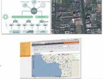 物联网智能交通系统
