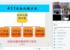 保利威視頻雲全面助力教育信息化2.0升級