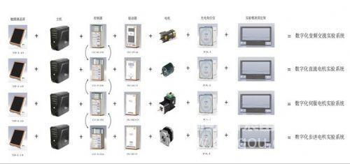 数字化电机系列系统教学操作设备简介