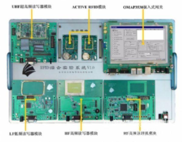 dsp与传感系统电路图