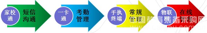 """杭州二中""""揽慧工程""""借力大数据"""
