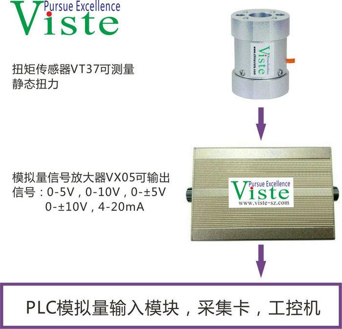 廣東深圳扭力傳感器,靜態力矩傳感器