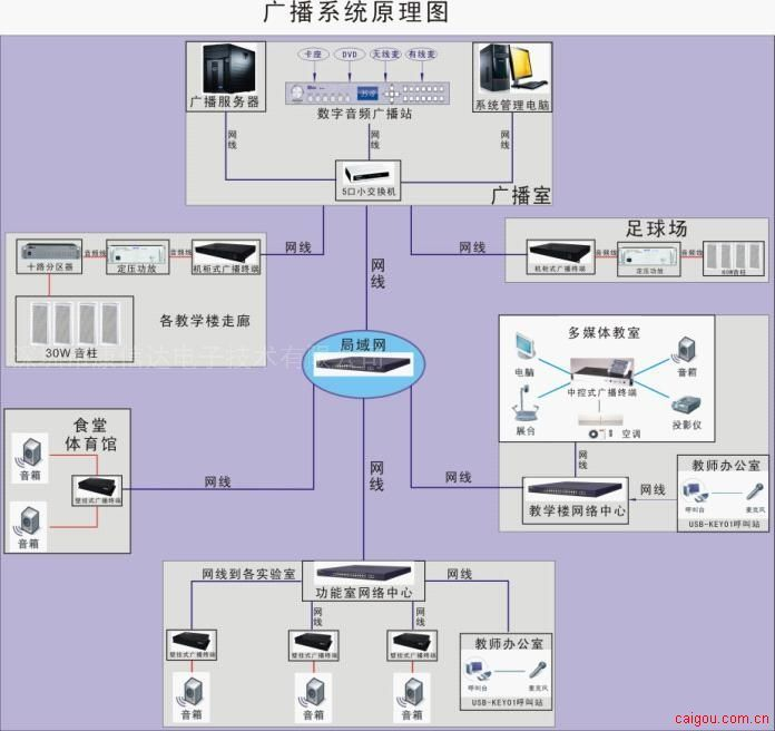 idste校园数字广播系统,idste校园网络广播系统