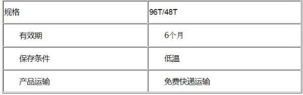 进口/国产山羊白介素10(IL-10)ELISA试剂盒