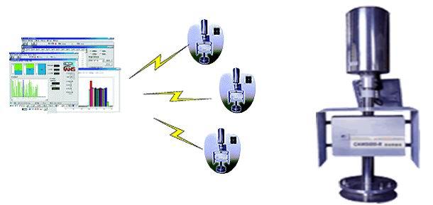 供应自动雨量监测站生产
