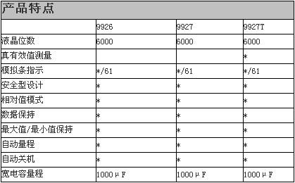 防水数字万用表/数字万用表