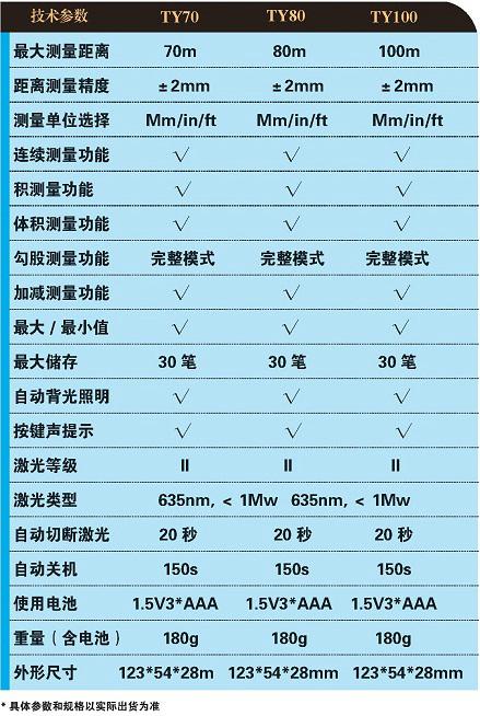 70米测距仪/测距仪