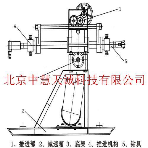 瓦斯探放钻/防突钻机煤矿用液压坑道钻机/探水钻机(煤层50米) 型号:DE/ZDJ-280A