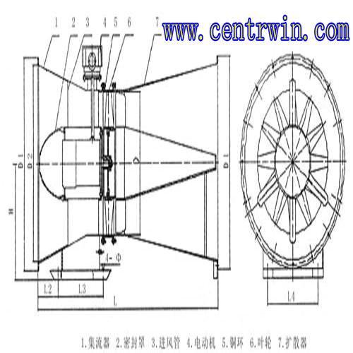 煤矿地面用防爆抽出式轴流通风机 型号:E8CZ13-45