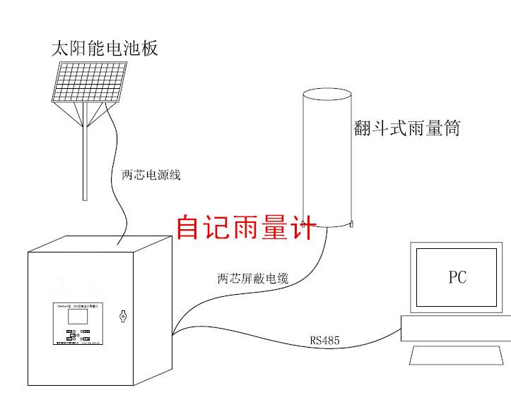 自记雨量计生产,便携式自记雨量计厂家