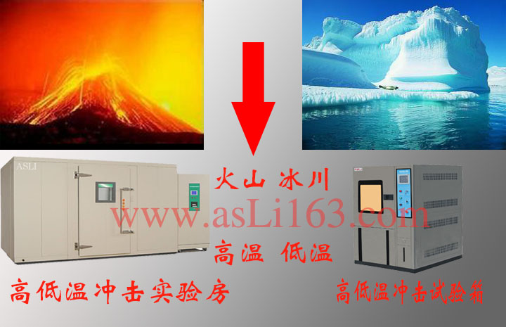 北京高低温试验箱厂家 型号规格 规格