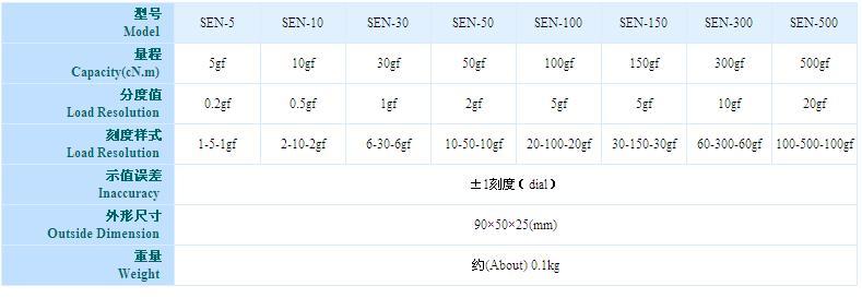 指针式张力计/指针式张力仪/张力计