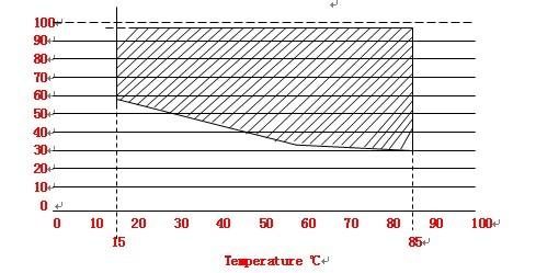彩色金属瓦 可程式高低温试验箱