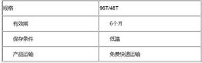 进口/国产恒河猴主要组织相容性复合体(MHC/RhLA)ELISA试剂盒