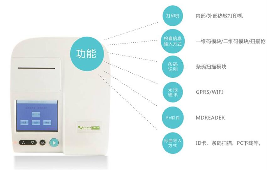 上海飞测呕吐毒素(DON)荧光定量检测卡,仅需8min准确定量