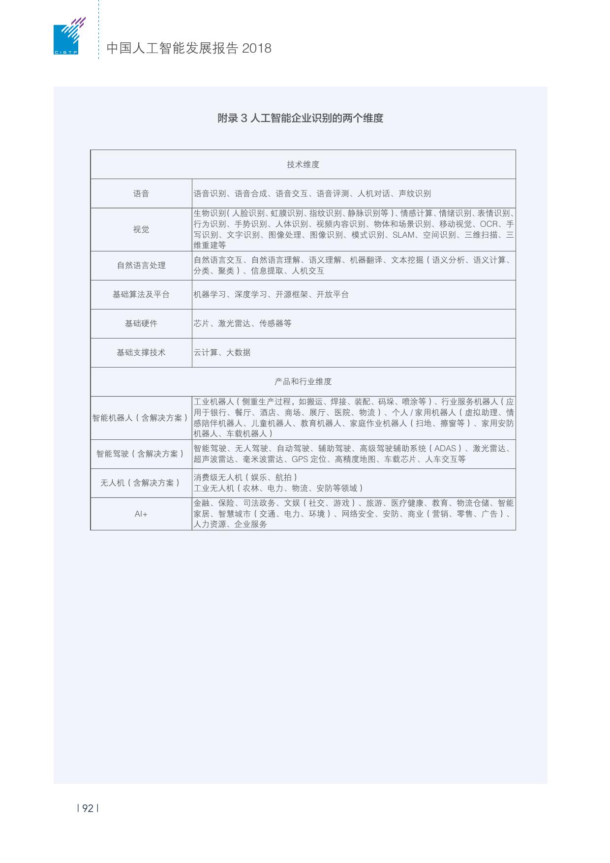 清华大学:《2018中国人工智能AI发展报告》(全文)