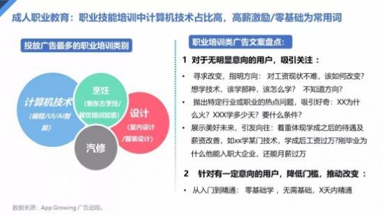 2018中国教育行业买量趋势分析报告