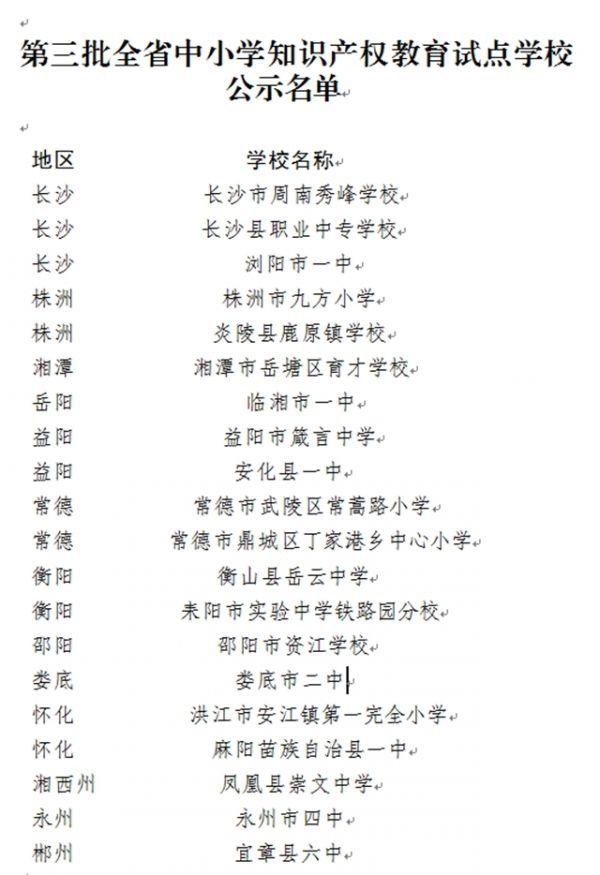 湘潭育才学校获评省中小学知识产权教育试点学校